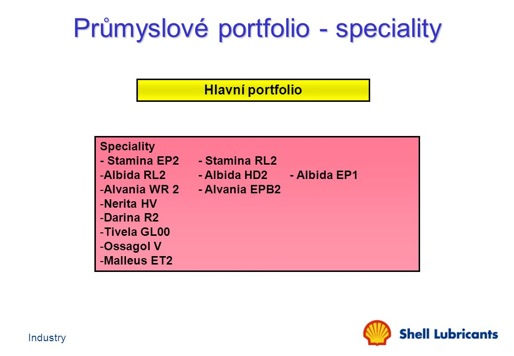 Industry Hlavní portfolio Speciality - Stamina EP2 - Stamina RL2 -Albida RL2 - Albida HD2- Albida EP1 -Alvania WR 2 - Alvania EPB2 -Nerita HV -Darina