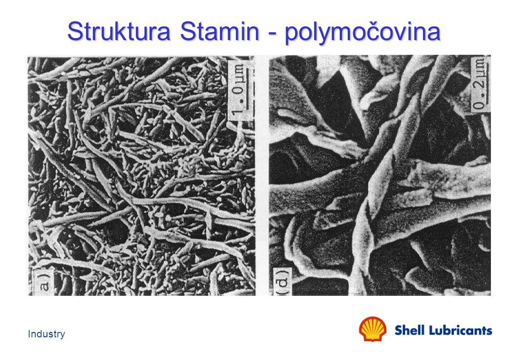 Industry Struktura Stamin - polymočovina