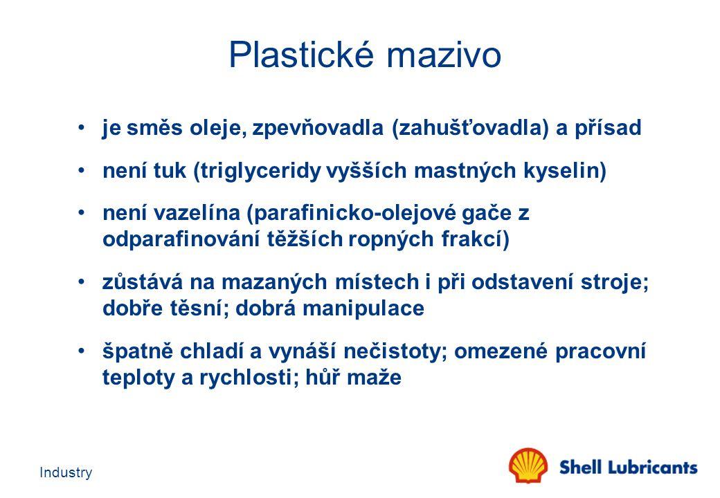 Industry SHELL portfolio plastických maziv MultipurposeSpecialty Albida Alvania Stamina Nerita GREASE LIFE TEMPERATURETEMPERATURE navíc...