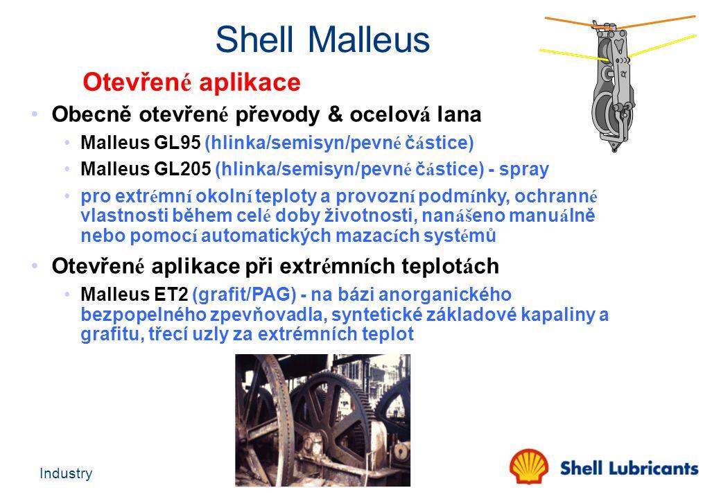 Industry Obecně otevřen é převody & ocelov á lana Malleus GL95 (hlinka/semisyn/pevn é č á stice) Malleus GL205 (hlinka/semisyn/pevn é č á stice) - spr