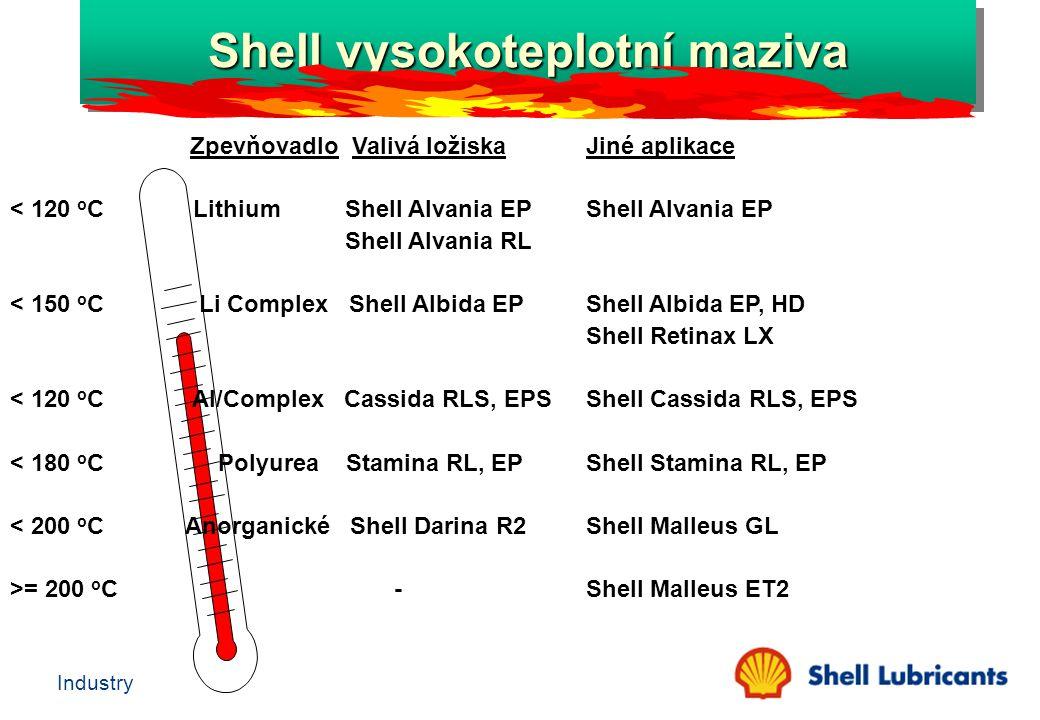 Industry Shell vysokoteplotní maziva Zpevňovadlo Valivá ložiskaJiné aplikace < 120 o C Lithium Shell Alvania EPShell Alvania EP Shell Alvania RL < 150