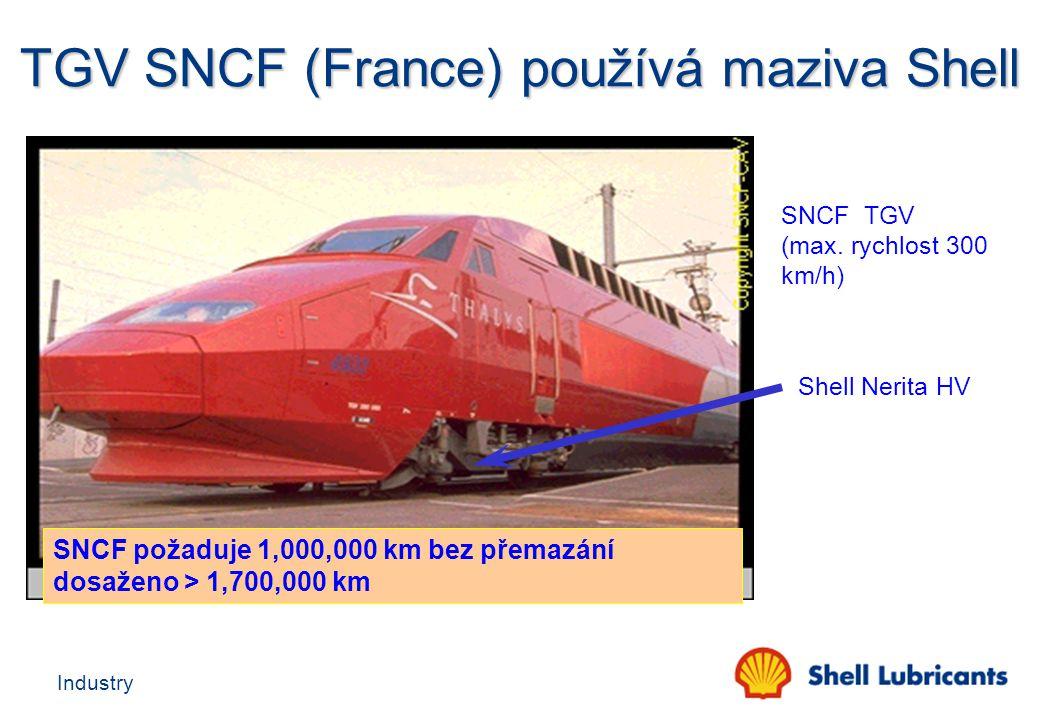 Industry TGV SNCF (France) používá maziva Shell SNCF TGV (max. rychlost 300 km/h) Shell Nerita HV SNCF požaduje 1,000,000 km bez přemazání dosaženo >