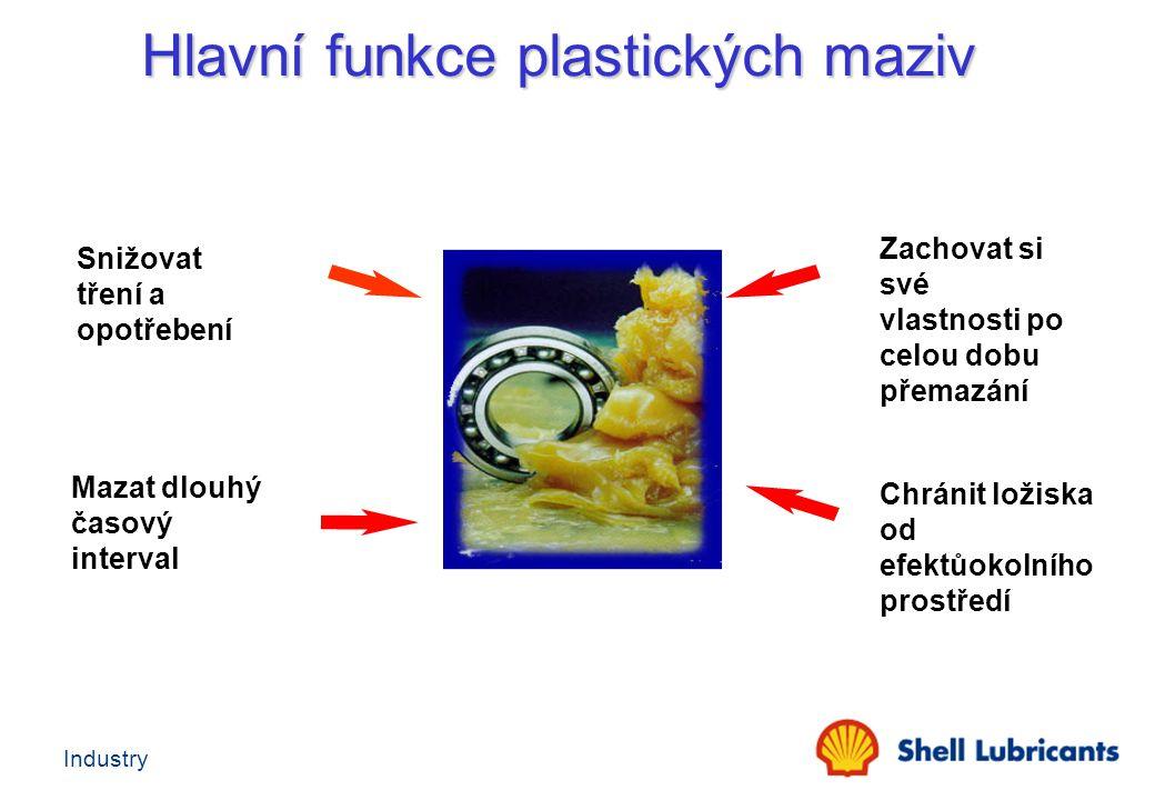 Industry Hlavní funkce plastických maziv Zachovat si své vlastnosti po celou dobu přemazání Chránit ložiska od efektůokolního prostředí Mazat dlouhý č