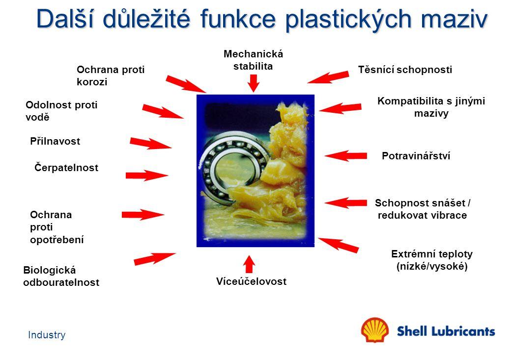 Industry Těsnící schopnosti Potravinářství Ochrana proti opotřebení Ochrana proti korozi Další důležité funkce plastických maziv Mechanická stabilita