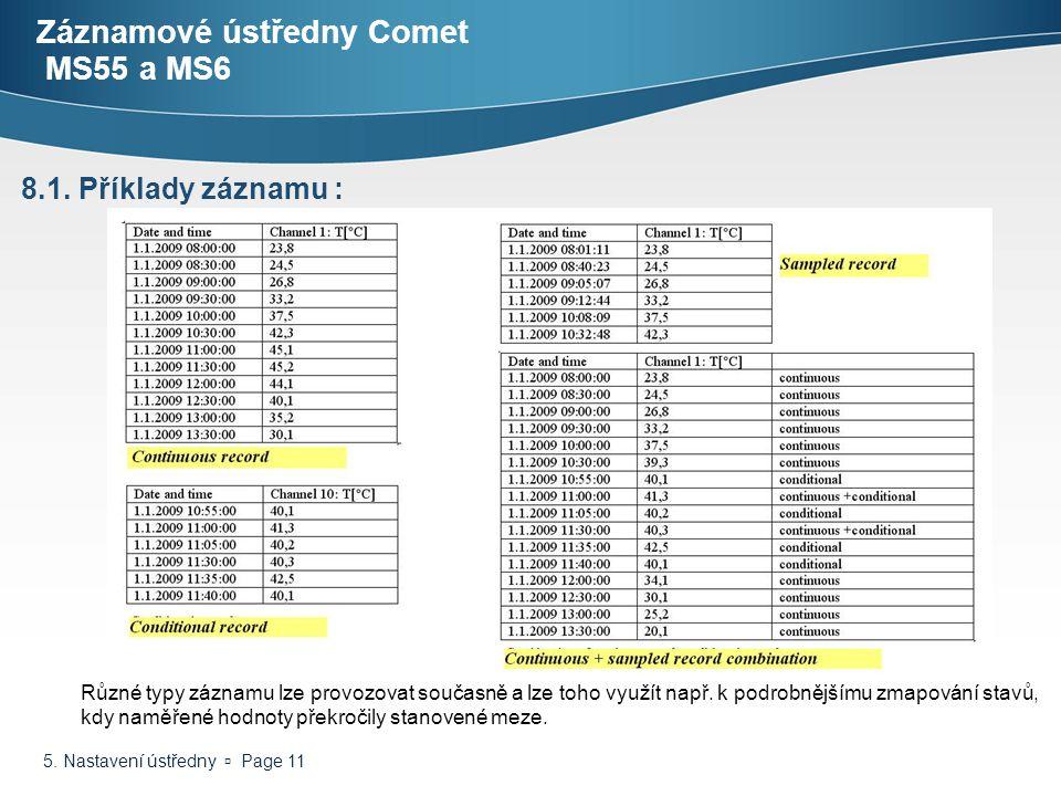 5. Nastavení ústředny  Page 11 Záznamové ústředny Comet MS55 a MS6 Různé typy záznamu lze provozovat současně a lze toho využít např. k podrobnějšímu