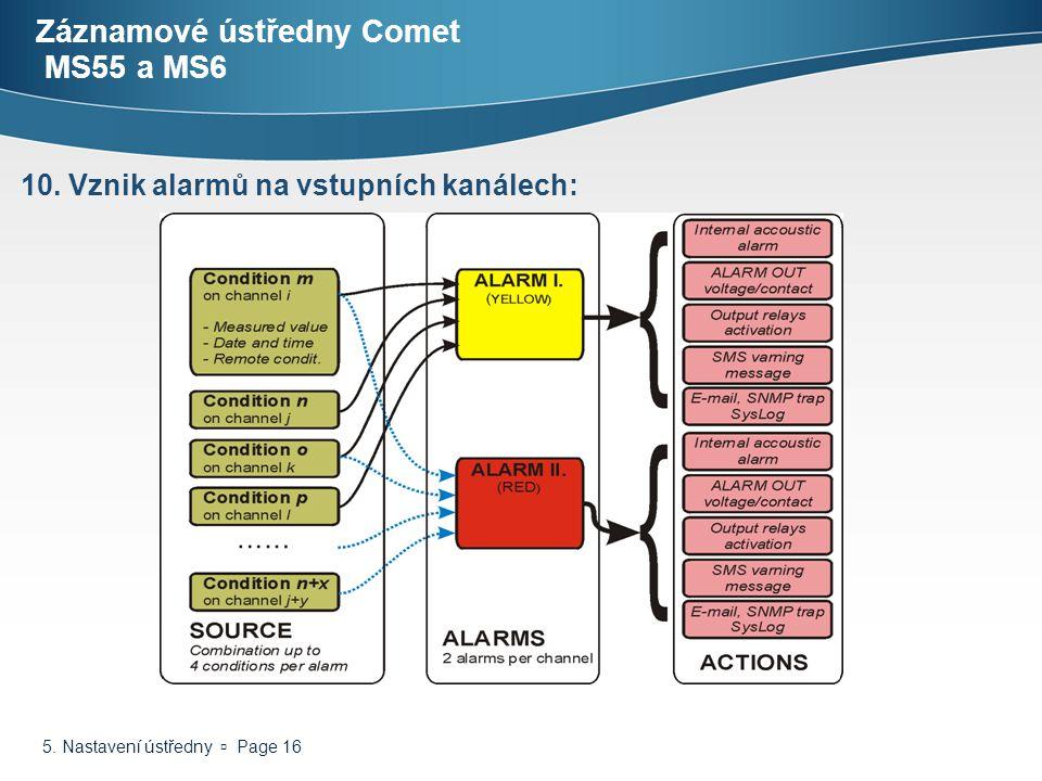 5. Nastavení ústředny  Page 16 Záznamové ústředny Comet MS55 a MS6 10. Vznik alarmů na vstupních kanálech: