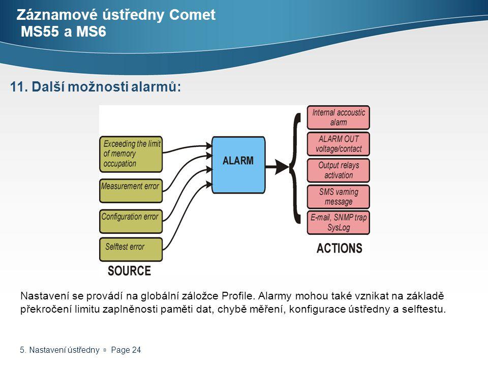 5. Nastavení ústředny  Page 24 Záznamové ústředny Comet MS55 a MS6 Nastavení se provádí na globální záložce Profile. Alarmy mohou také vznikat na zák