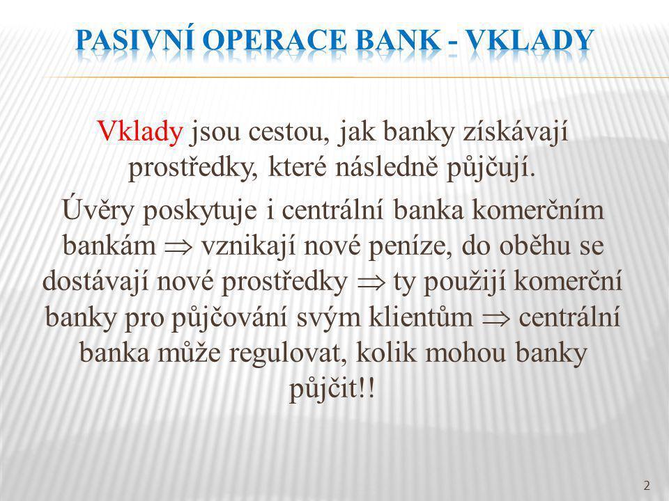 Vklady jsou cestou, jak banky získávají prostředky, které následně půjčují.