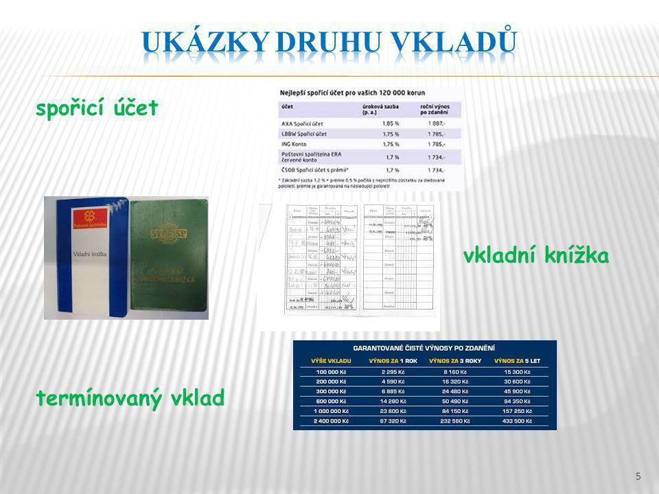 spořicí účet vkladní knížka termínovaný vklad 5