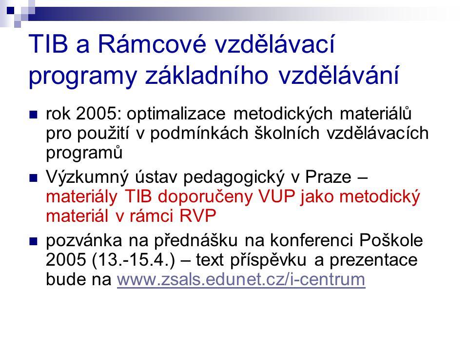 TIB a Rámcové vzdělávací programy základního vzdělávání rok 2005: optimalizace metodických materiálů pro použití v podmínkách školních vzdělávacích programů Výzkumný ústav pedagogický v Praze – materiály TIB doporučeny VUP jako metodický materiál v rámci RVP pozvánka na přednášku na konferenci Poškole 2005 (13.-15.4.) – text příspěvku a prezentace bude na www.zsals.edunet.cz/i-centrumwww.zsals.edunet.cz/i-centrum