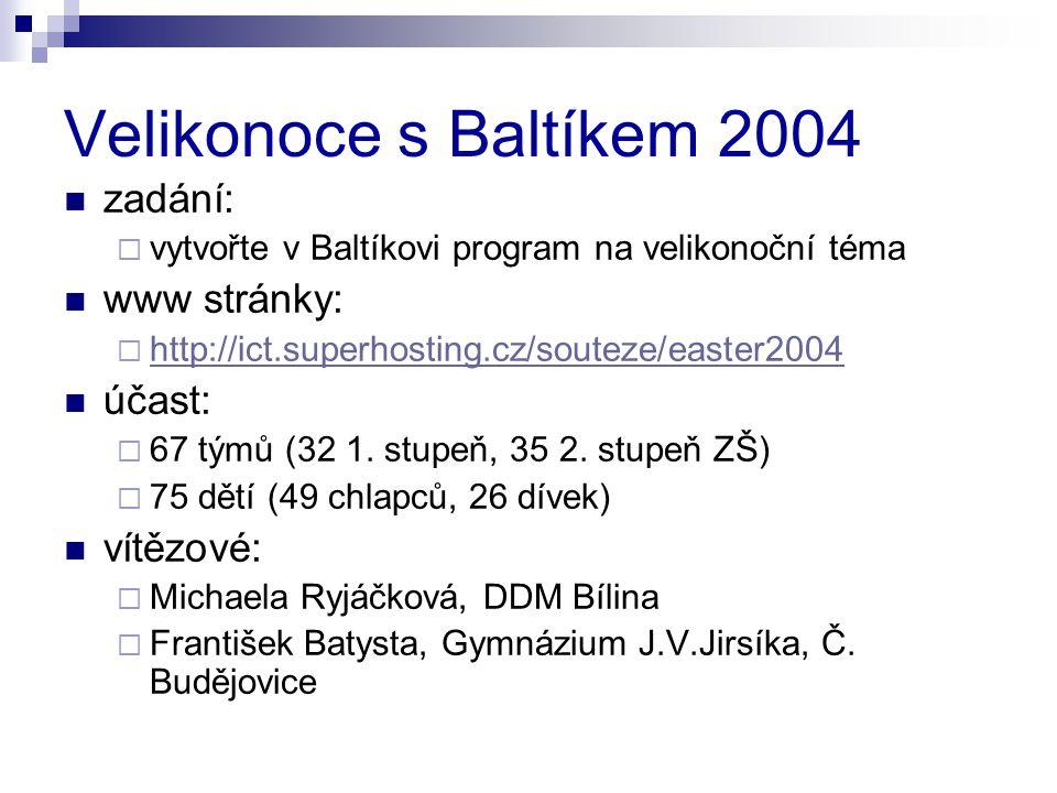 Velikonoce s Baltíkem 2004 zadání:  vytvořte v Baltíkovi program na velikonoční téma www stránky:  http://ict.superhosting.cz/souteze/easter2004 http://ict.superhosting.cz/souteze/easter2004 účast:  67 týmů (32 1.