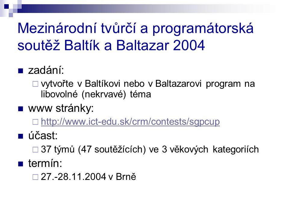 Mezinárodní tvůrčí a programátorská soutěž Baltík a Baltazar 2004 zadání:  vytvořte v Baltíkovi nebo v Baltazarovi program na libovolné (nekrvavé) téma www stránky:  http://www.ict-edu.sk/crm/contests/sgpcup http://www.ict-edu.sk/crm/contests/sgpcup účast:  37 týmů (47 soutěžících) ve 3 věkových kategoriích termín:  27.-28.11.2004 v Brně