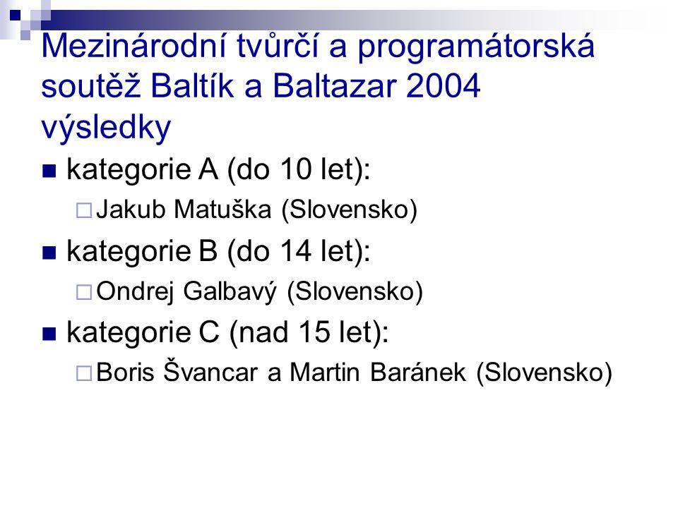 Mezinárodní tvůrčí a programátorská soutěž Baltík a Baltazar 2004 výsledky kategorie A (do 10 let):  Jakub Matuška (Slovensko) kategorie B (do 14 let):  Ondrej Galbavý (Slovensko) kategorie C (nad 15 let):  Boris Švancar a Martin Baránek (Slovensko)