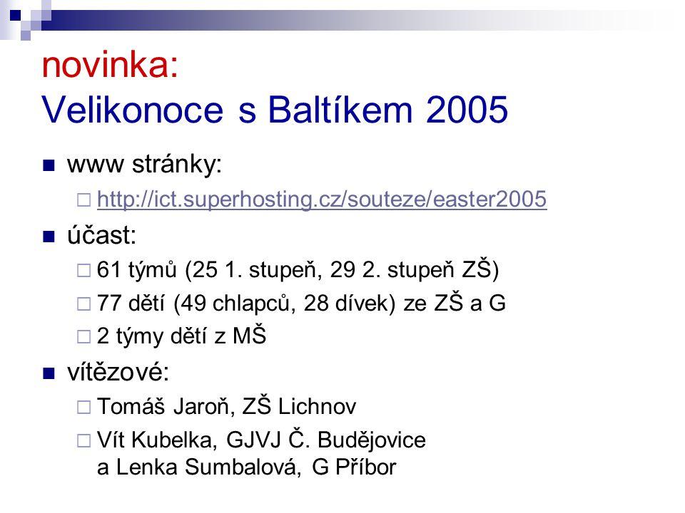novinka: Velikonoce s Baltíkem 2005 www stránky:  http://ict.superhosting.cz/souteze/easter2005 http://ict.superhosting.cz/souteze/easter2005 účast:  61 týmů (25 1.