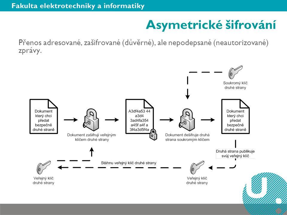 Asymetrické šifrování Přenos adresované, zašifrované (důvěrné), ale nepodepsané (neautorizované) zprávy.