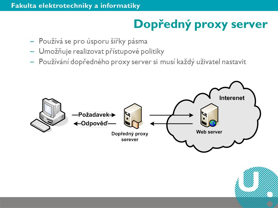 Dopředný proxy server –Používá se pro úsporu šířky pásma –Umožňuje realizovat přístupové politiky –Používání dopředného proxy server si musí každý uži
