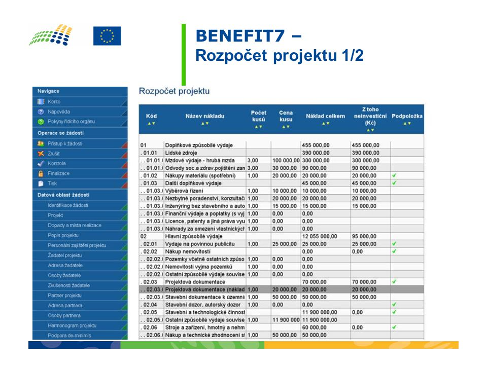 BENEFIT7 – Rozpočet projektu 1/2