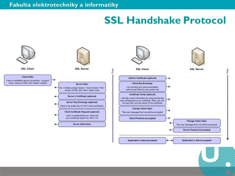 Change Cipher Spec Protocol, Alert Protocol SSL Change Cipher Spec Protocol –Tento protokol je používán v poslední fázi činnosti SSL Handshake protokolu.