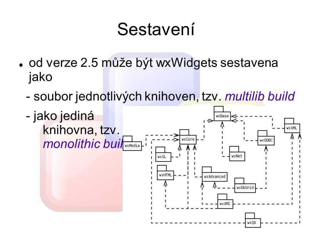Sestavení od verze 2.5 může být wxWidgets sestavena jako - soubor jednotlivých knihoven, tzv.
