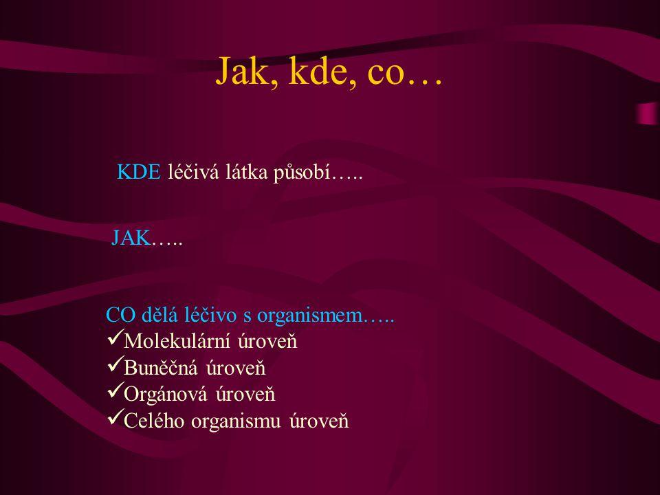 Jak, kde, co… KDE léčivá látka působí…..JAK….. CO dělá léčivo s organismem…..