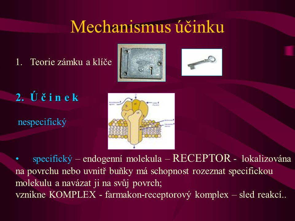 Mechanismus účinku 1.Teorie zámku a klíče 2.