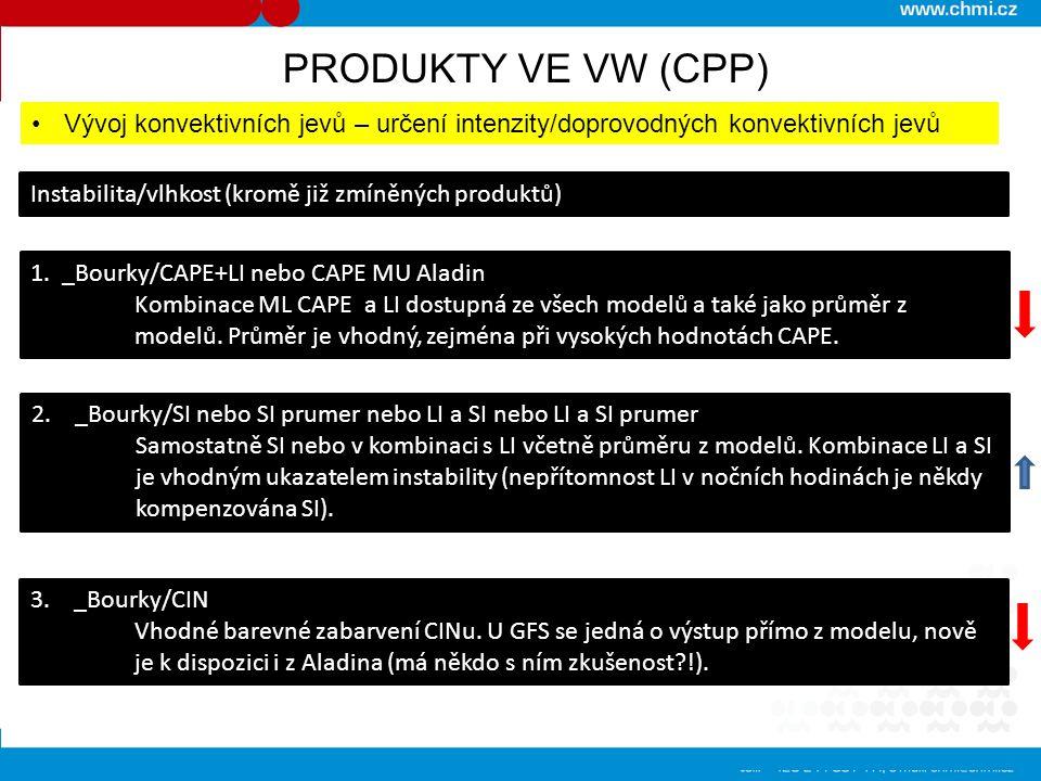 PRODUKTY VE VW (CPP) Vývoj konvektivních jevů – určení intenzity/doprovodných konvektivních jevů Instabilita/vlhkost (kromě již zmíněných produktů) 1.