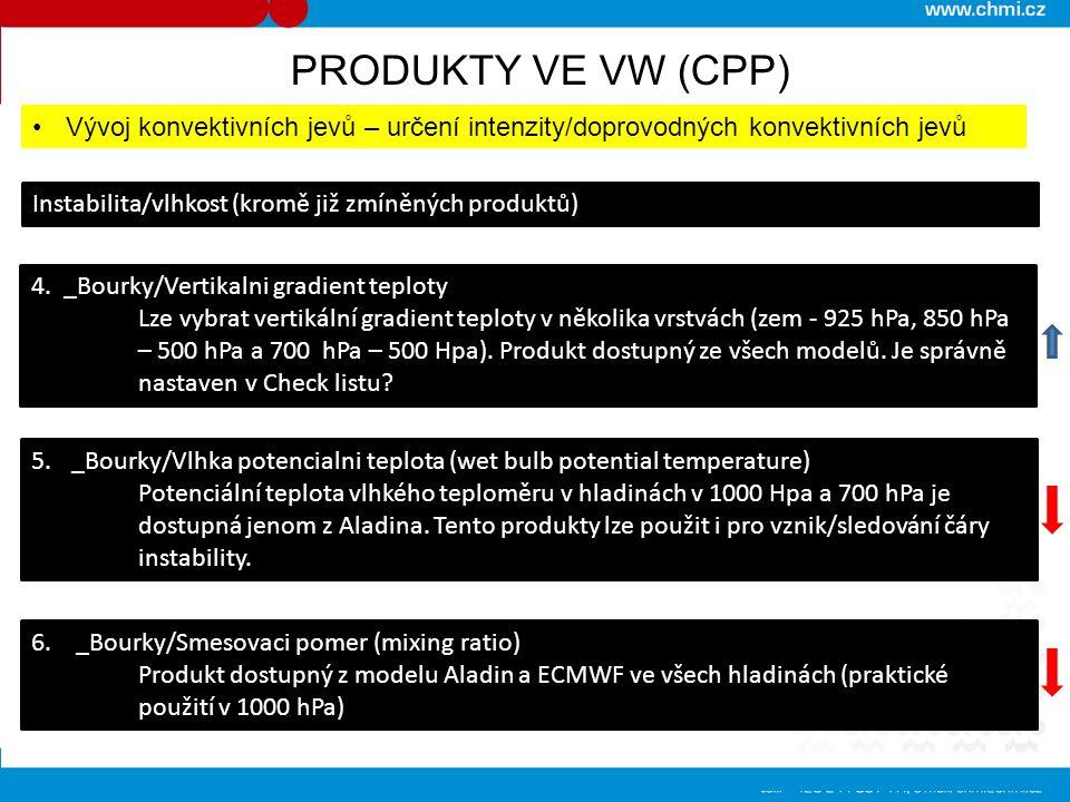PRODUKTY VE VW (CPP) Vývoj konvektivních jevů – určení intenzity/doprovodných konvektivních jevů Proudění/střih větru 1.