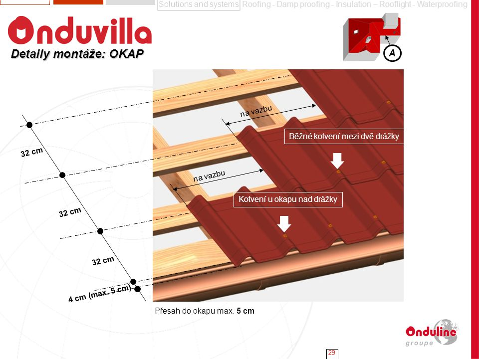 Solutions and systemsRoofing - Damp proofing - Insulation – Rooflight - Waterproofing 29 Detaily montáže: OKAP 32 cm 4 cm (max. 5 cm) Přesah do okapu
