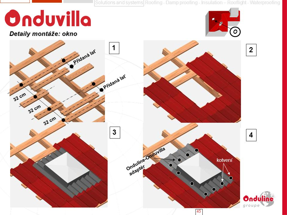 Solutions and systemsRoofing - Damp proofing - Insulation – Rooflight - Waterproofing 45 Detaily montáže: okno 1 2 3 4 Onduline-Onduvilla adaptér 32 c