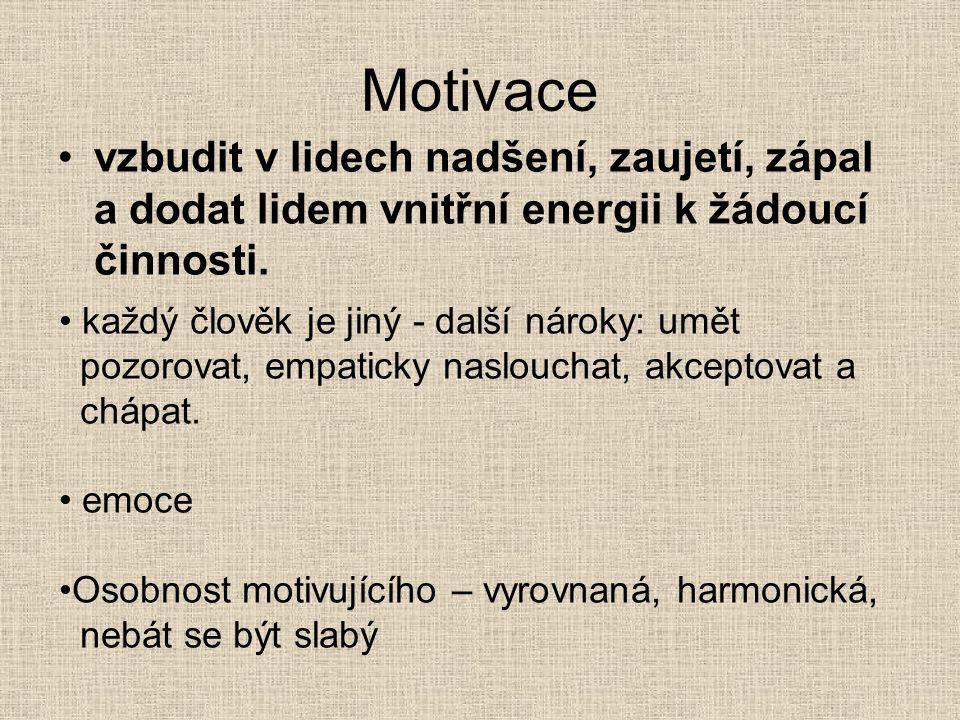 Motivace vzbudit v lidech nadšení, zaujetí, zápal a dodat lidem vnitřní energii k žádoucí činnosti. každý člověk je jiný - další nároky: umět pozorova
