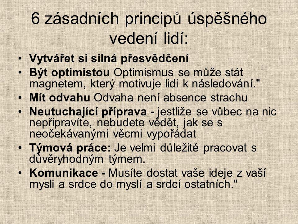 ZÍSKÁNÍ AKTIVITY AIDDAAIDDA 1.2. 3. 4. 5.