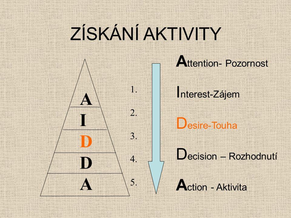 ZÍSKÁNÍ AKTIVITY AIDDAAIDDA 1. 2. 3. 4. 5. A ttention- Pozornost I nterest-Zájem D esire-Touha D ecision – Rozhodnutí A ction - Aktivita