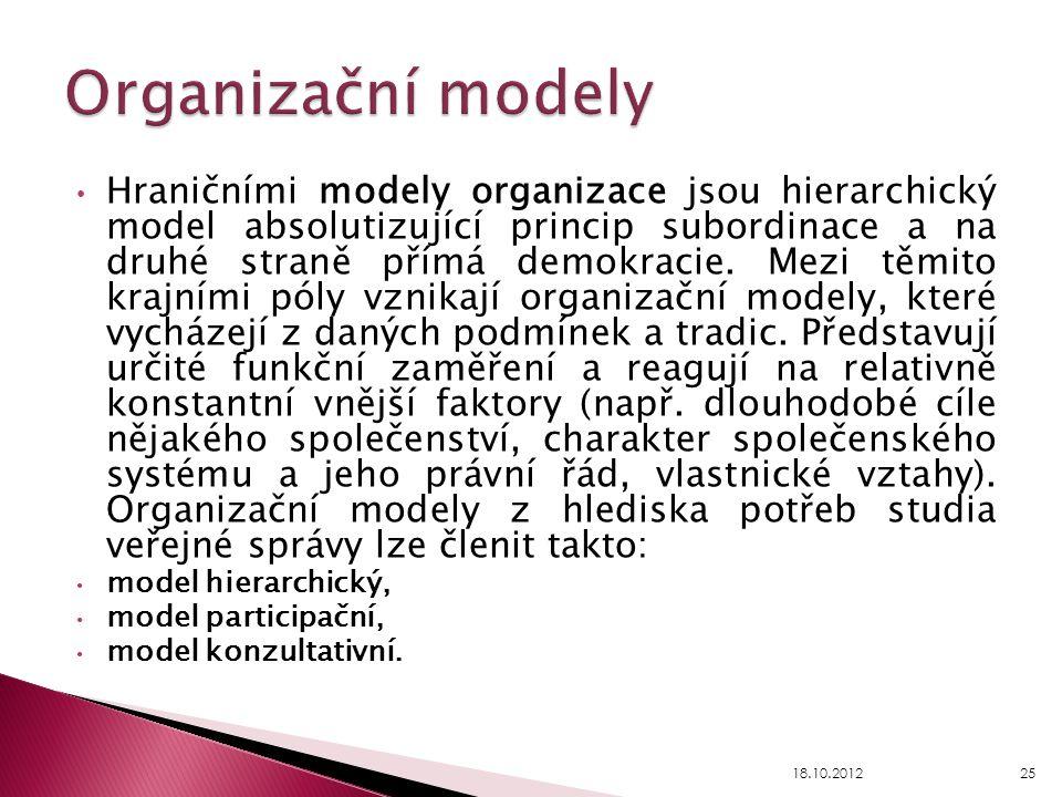 Hraničními modely organizace jsou hierarchický model absolutizující princip subordinace a na druhé straně přímá demokracie. Mezi těmito krajními póly