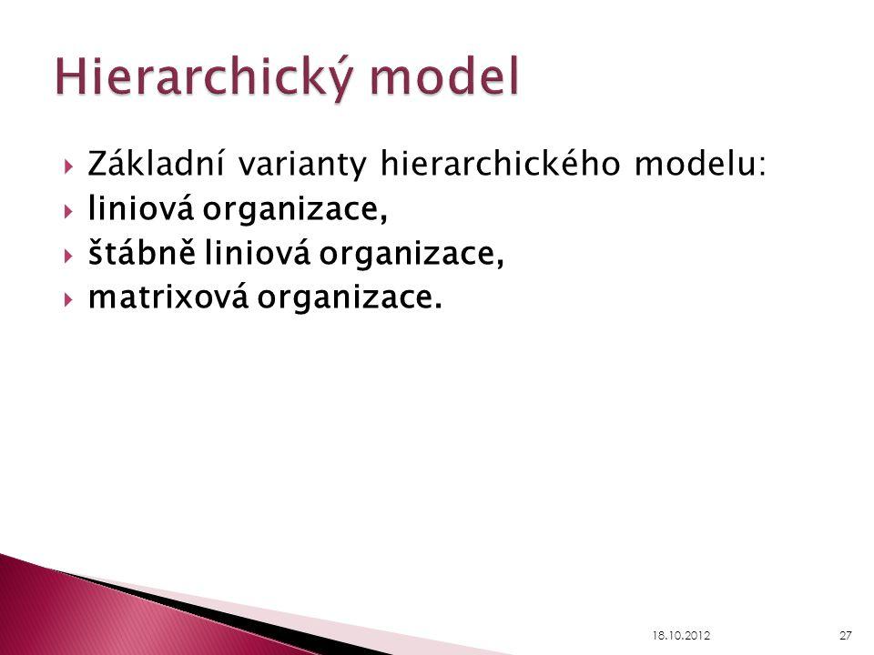  Základní varianty hierarchického modelu:  liniová organizace,  štábně liniová organizace,  matrixová organizace. 18.10.201227