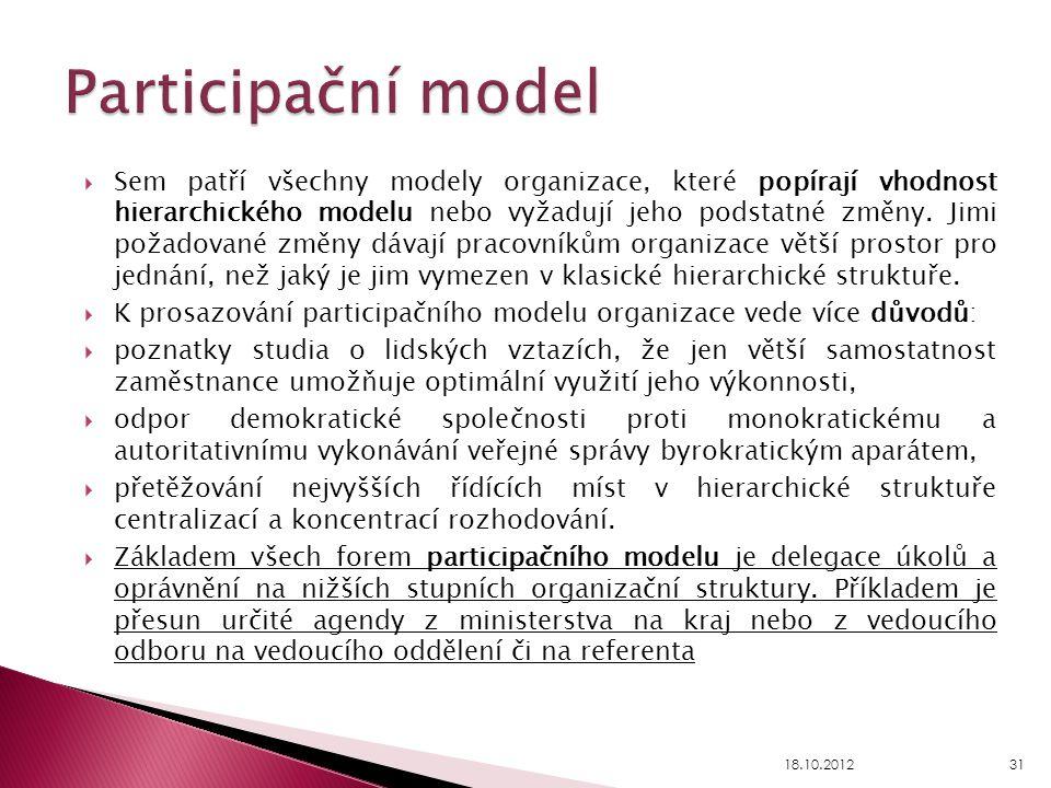  Sem patří všechny modely organizace, které popírají vhodnost hierarchického modelu nebo vyžadují jeho podstatné změny. Jimi požadované změny dávají