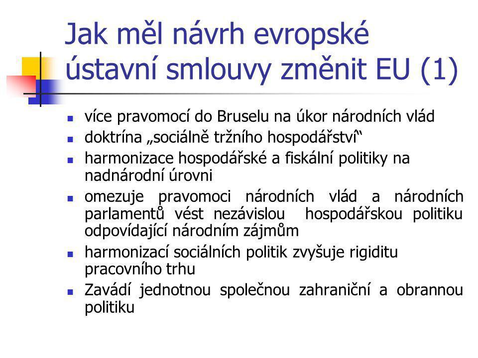 """Jak měl návrh evropské ústavní smlouvy změnit EU (1) více pravomocí do Bruselu na úkor národních vlád doktrína """"sociálně tržního hospodářství harmonizace hospodářské a fiskální politiky na nadnárodní úrovni omezuje pravomoci národních vlád a národních parlamentů vést nezávislou hospodářskou politiku odpovídající národním zájmům harmonizací sociálních politik zvyšuje rigiditu pracovního trhu Zavádí jednotnou společnou zahraniční a obrannou politiku"""