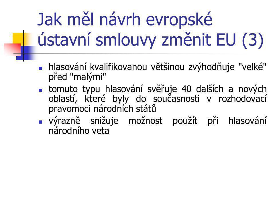 Jak měl návrh evropské ústavní smlouvy změnit EU (3) hlasování kvalifikovanou většinou zvýhodňuje velké před malými tomuto typu hlasování svěřuje 40 dalších a nových oblastí, které byly do současnosti v rozhodovací pravomoci národních států výrazně snižuje možnost použít při hlasování národního veta
