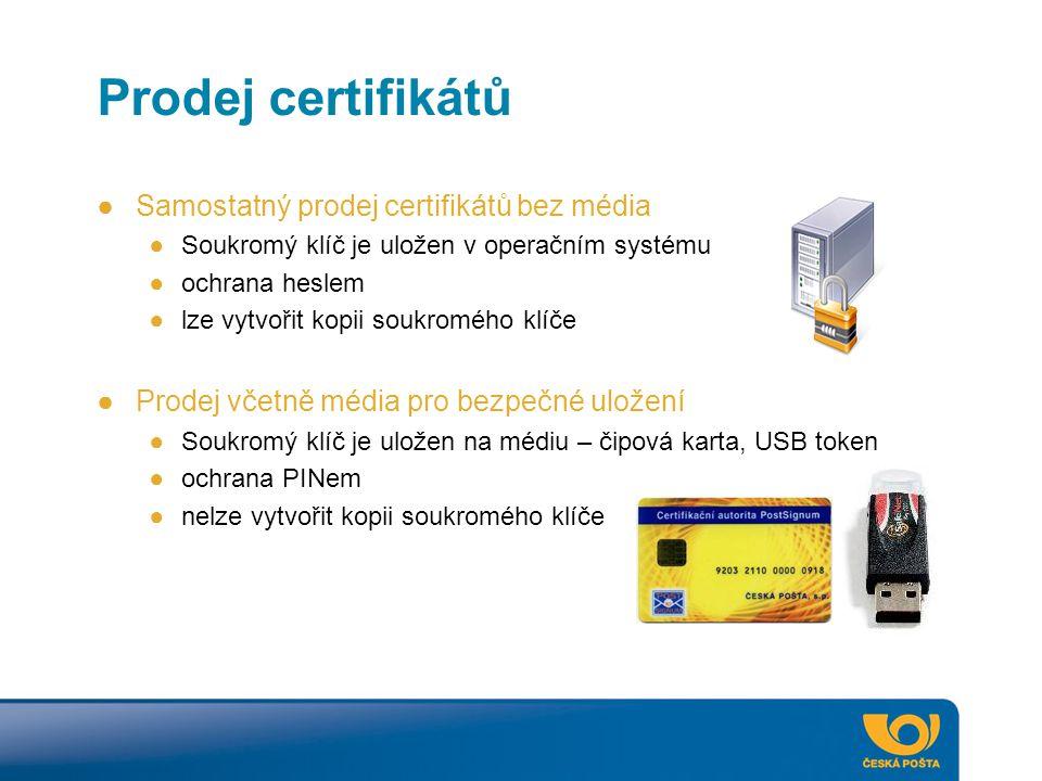 Prodej certifikátů ●Samostatný prodej certifikátů bez média ●Soukromý klíč je uložen v operačním systému ●ochrana heslem ●lze vytvořit kopii soukroméh