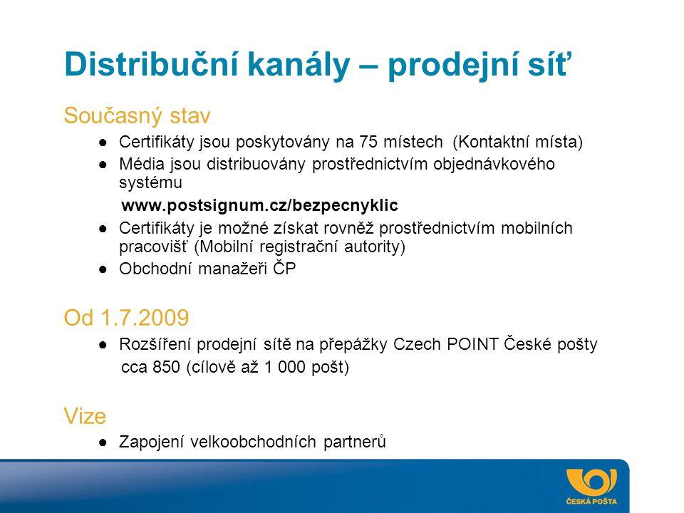 Distribuční kanály – prodejní síť Současný stav ●Certifikáty jsou poskytovány na 75 místech (Kontaktní místa) ●Média jsou distribuovány prostřednictví