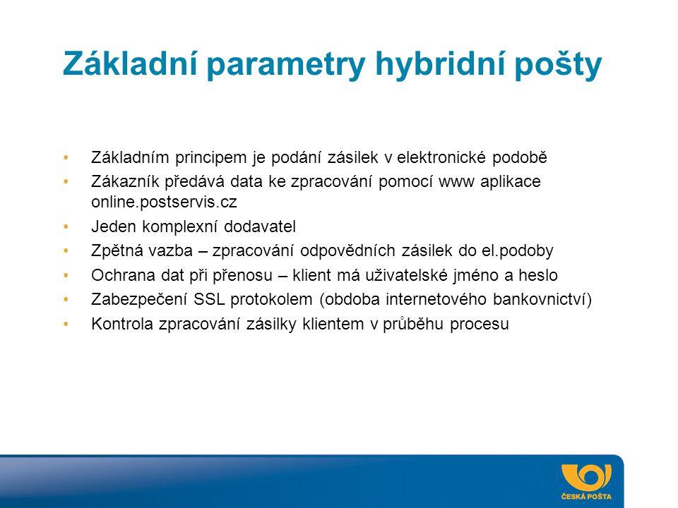 Základní parametry hybridní pošty Základním principem je podání zásilek v elektronické podobě Zákazník předává data ke zpracování pomocí www aplikace