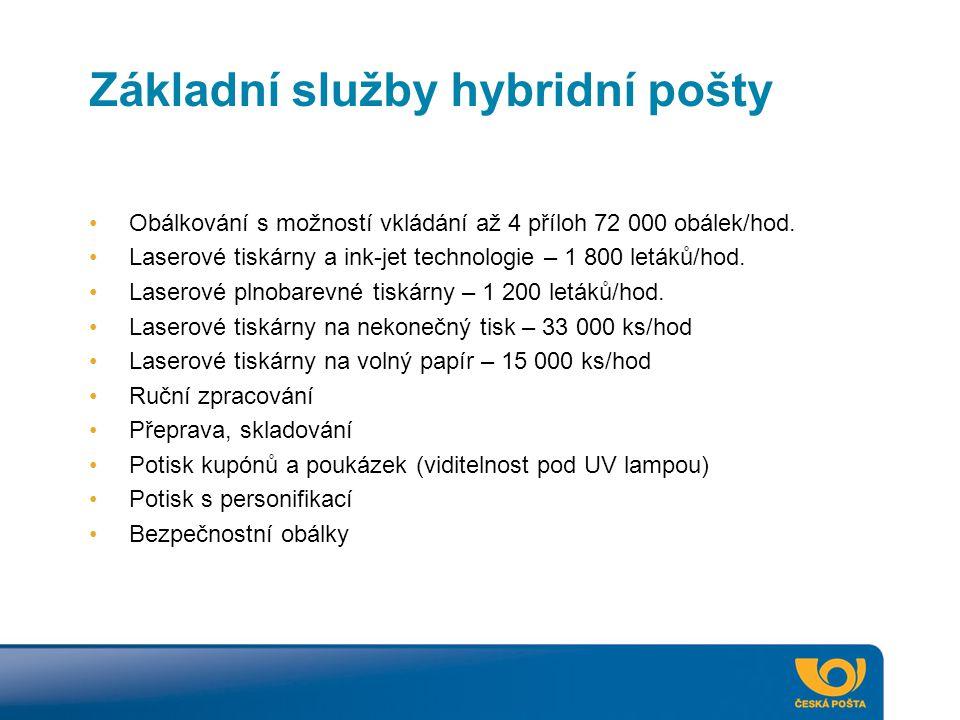 Základní služby hybridní pošty Obálkování s možností vkládání až 4 příloh 72 000 obálek/hod. Laserové tiskárny a ink-jet technologie – 1 800 letáků/ho