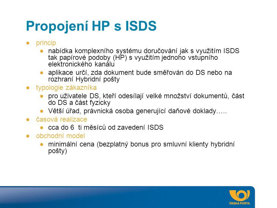 Propojení HP s ISDS ●princip ●nabídka komplexního systému doručování jak s využitím ISDS tak papírové podoby (HP) s využitím jednoho vstupního elektro