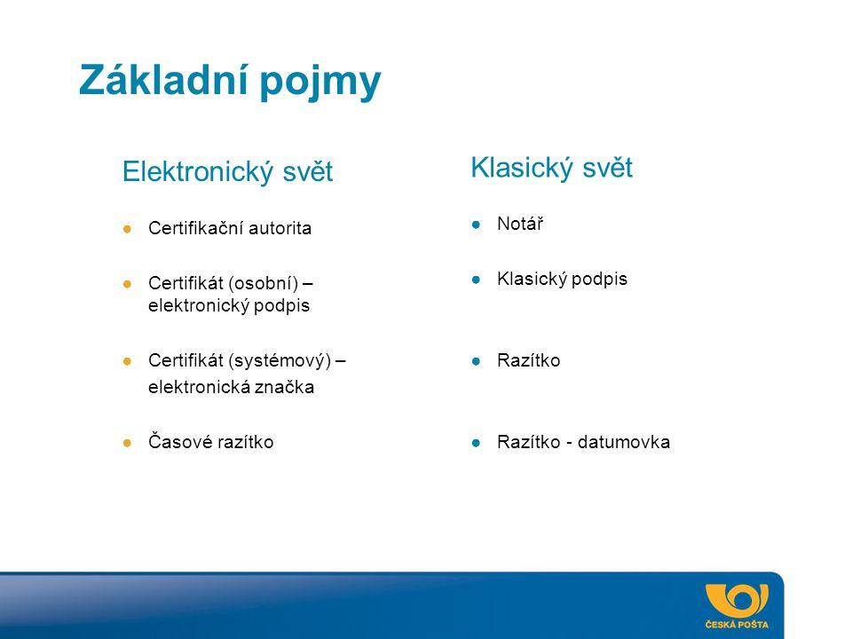 Základní pojmy Elektronický svět ●Certifikační autorita ●Certifikát (osobní) – elektronický podpis ●Certifikát (systémový) – elektronická značka ●Časo
