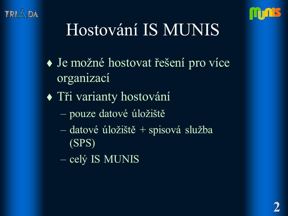 Hostování IS MUNIS t Je možné hostovat řešení pro více organizací t Tři varianty hostování –pouze datové úložiště –datové úložiště + spisová služba (S