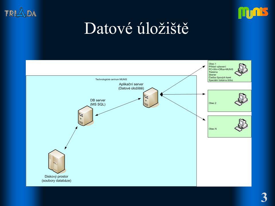 Datové úložiště 3