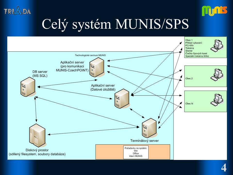 Celý systém MUNIS/SPS 4