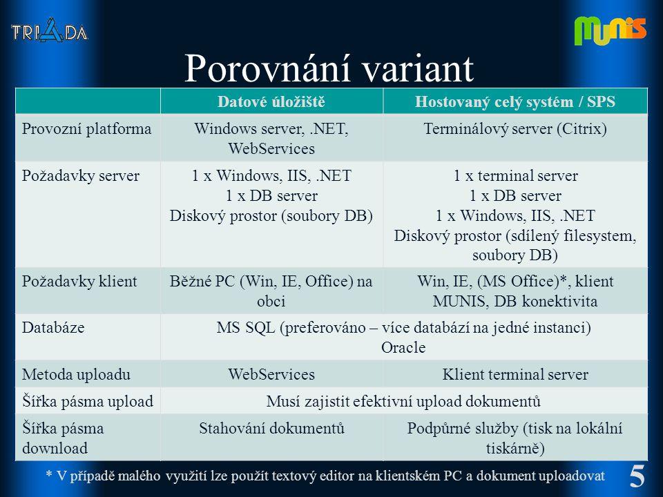 Porovnání variant Datové úložištěHostovaný celý systém / SPS Provozní platformaWindows server,.NET, WebServices Terminálový server (Citrix) Požadavky server1 x Windows, IIS,.NET 1 x DB server Diskový prostor (soubory DB) 1 x terminal server 1 x DB server 1 x Windows, IIS,.NET Diskový prostor (sdílený filesystem, soubory DB) Požadavky klientBěžné PC (Win, IE, Office) na obci Win, IE, (MS Office)*, klient MUNIS, DB konektivita DatabázeMS SQL (preferováno – více databází na jedné instanci) Oracle Metoda uploaduWebServicesKlient terminal server Šířka pásma uploadMusí zajistit efektivní upload dokumentů Šířka pásma download Stahování dokumentůPodpůrné služby (tisk na lokální tiskárně) 5 * V případě malého využití lze použít textový editor na klientském PC a dokument uploadovat