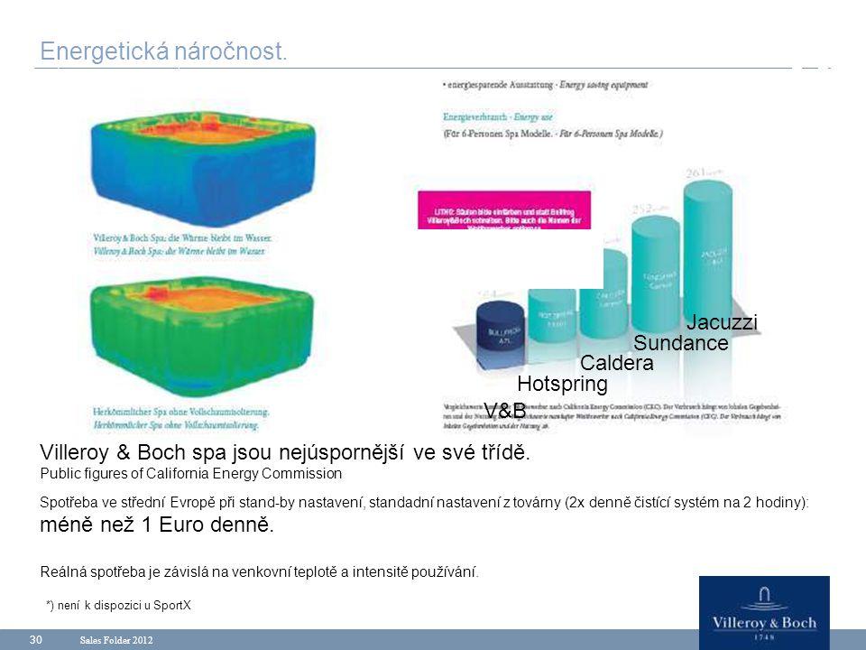 Sales Folder 2012 30 Energetická náročnost. *) není k dispozici u SportX V&B Hotspring Caldera Jacuzzi Sundance Villeroy & Boch spa jsou nejúspornější