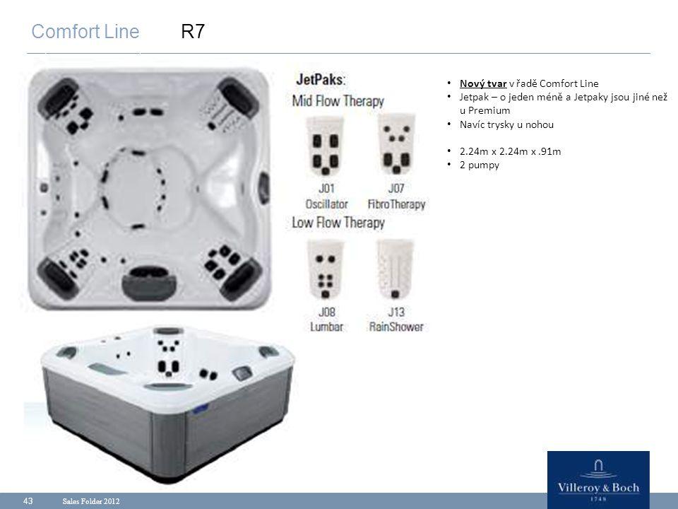 Sales Folder 2012 43 Comfort Line R7 Nový tvar v řadě Comfort Line Jetpak – o jeden méně a Jetpaky jsou jiné než u Premium Navíc trysky u nohou 2.24m