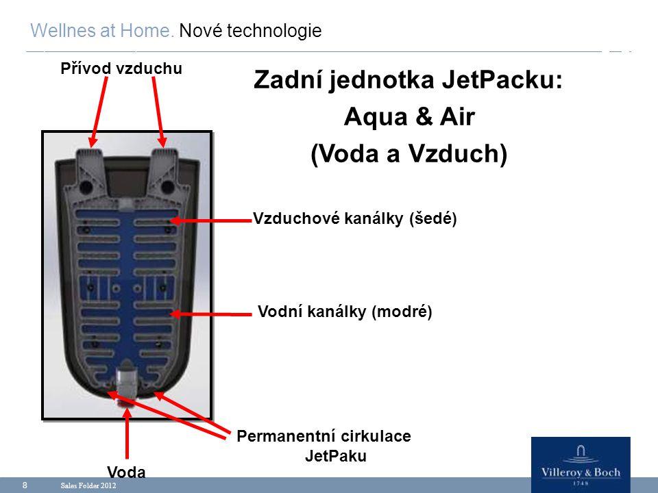 Sales Folder 2012 8 Zadní jednotka JetPacku: Aqua & Air (Voda a Vzduch) Wellnes at Home. Nové technologie Voda Přívod vzduchu Vodní kanálky (modré) Vz